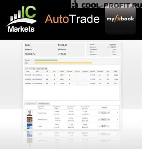 ic-markets