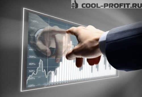effektivnost-investirovaniya