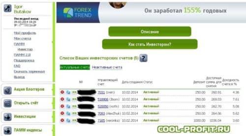 месяц после инвестирования призовых денег в форекс тренд cool-profit.ru