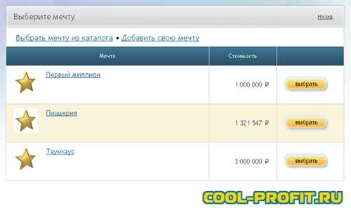 выбор мечты cool-profit.ru