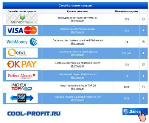 выбор способа снятия средств forex mmcis cool-profit.ru