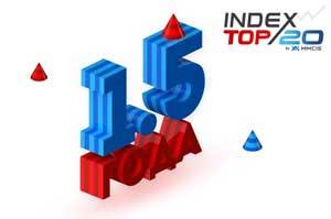 index top 20 от ммсис исполнилось 1,5 года