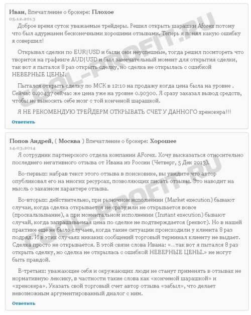 отзывы 5 о компании Aforex для cool-profit.ru