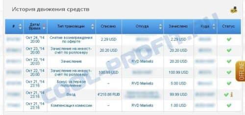 Cool-Profit.Ru - история движения средств в RVD Markets на 26-10-2014