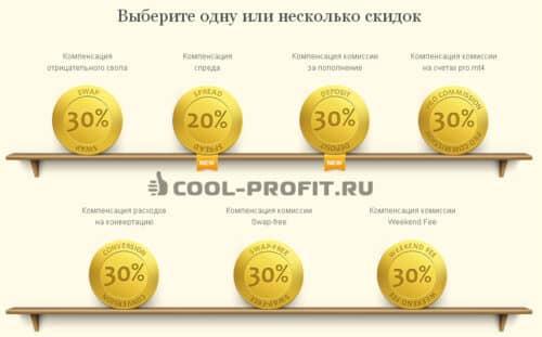 Бонусная программа Альпари (для cool-profit.ru)