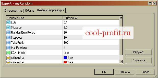 Настройки советника - Входные параметры (для cool-profit.ru)