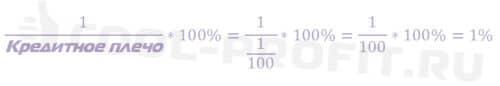 Пример 2 расчета маржинального процента (уровня маржи) по упрощенной формуле (для cool-profit.ru)