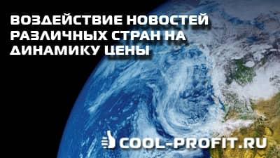Воздействие новостей различных стран на динамику цены (cool-profit.ru)