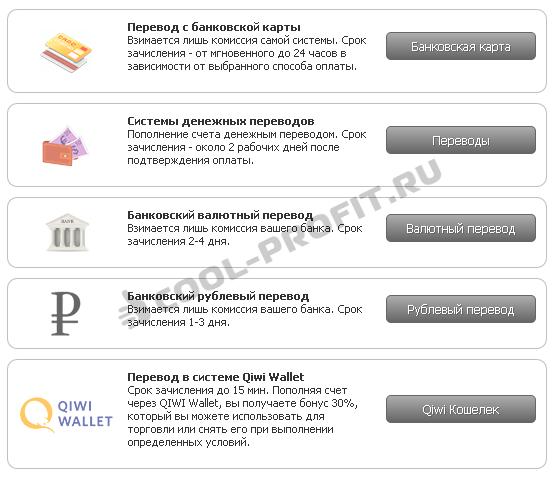 Способы ввода вывода InstaForex (для cool-profit.ru)