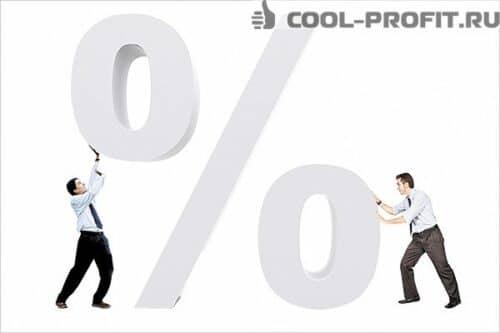 procentnye-stavki-po-vkladam