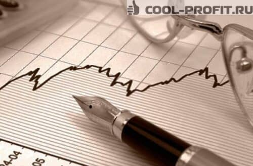 planirovanie-investitsiy