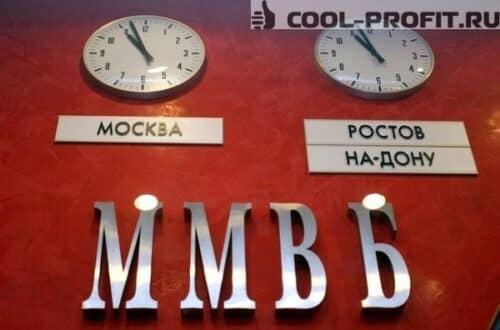 indeks-mmvb
